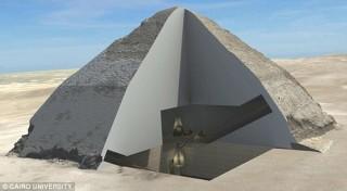 Tiết lộ bí ẩn về phần lõi ma quái của các Kim tự tháp Ai Cập
