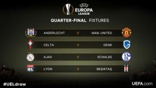 Bốc thăm tứ kết Europa League: MU rộng cửa vào bán kết