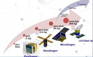 4 vệ tinh do người Việt sản xuất sắp phóng lên vũ trụ