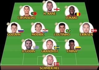 Đội hình xuất sắc nhất vòng bảng World Cup 2018