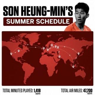 Son Heung-Min và hệ quả cho suất miễn nghĩa vụ quân sự Hàn Quốc