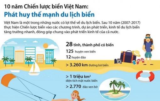 10 năm Chiến lược biển Việt Nam: Phát huy thế mạnh du lịch biển