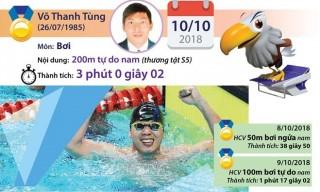 Võ Thanh Tùng mang về HCV thứ 6 cho đoàn Việt Nam
