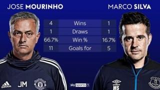 MU - Everton: Bộ mặt nào của Quỷ đỏ?