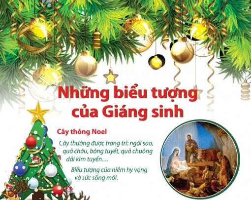 Những biểu tượng của Giáng sinh