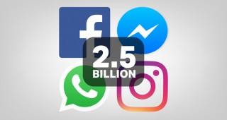 Facebook sẽ liên thông Messenger, Instagram và WhatsApp