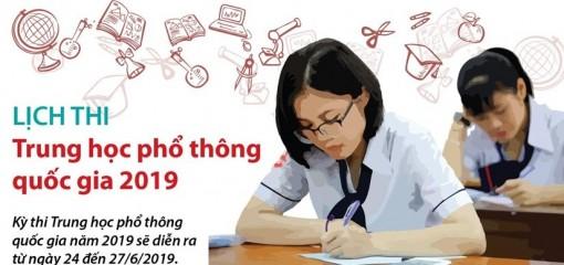 Lịch thi Trung học phổ thông quốc gia năm 2019