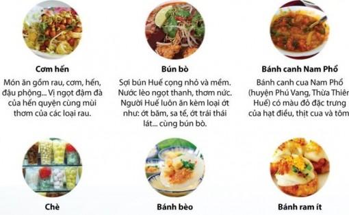 Những món ăn nhất định phải thử khi đến Cố đô Huế
