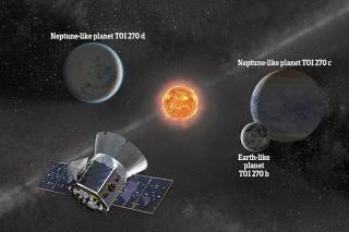 Phát hiện bản sao loại hiếm của trái đất