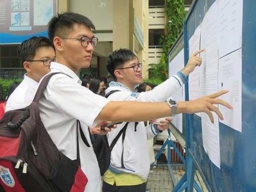 Điểm chuẩn Trường ĐH Kinh tế, Sư phạm Kỹ thuật