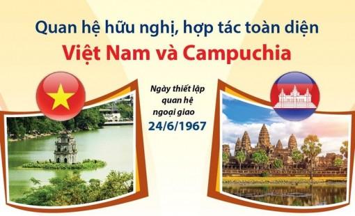Quan hệ hữu nghị, hợp tác toàn diện Việt Nam-Campuchia