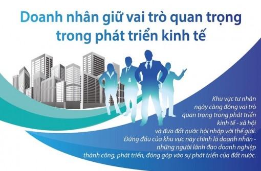 Doanh nhân giữ vai trò quan trọng trong phát triển kinh tế