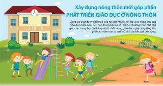 Xây dựng nông thôn mới góp phần phát triển giáo dục ở nông thôn
