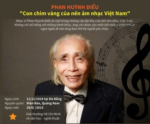 Phan Huỳnh Điểu - 'Con chim vàng' của âm nhạc Việt Nam