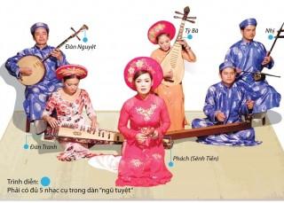 Nghệ thuật ca Huế - Di sản văn hóa phi vật thể quốc gia