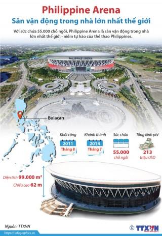 Khám phá Philippine Arena - nơi tổ chức lễ khai mạc SEA Games 30