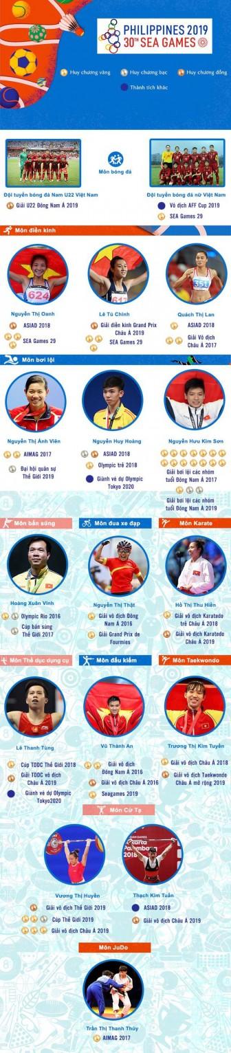 Những hy vọng vàng của thể thao Việt Nam
