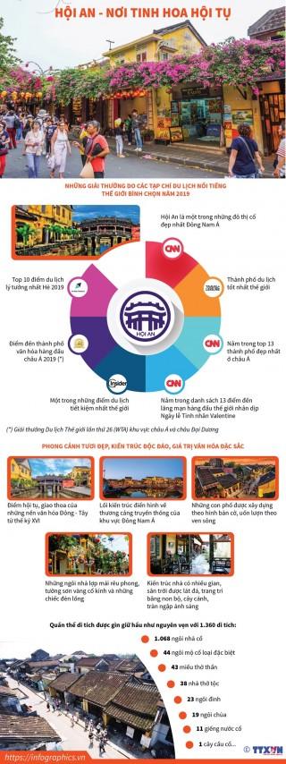 Di sản văn hóa Hội An - nơi tinh hoa văn hóa hội tụ