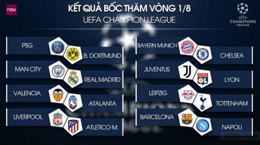 Bốc thăm vòng 1/8 Champions League