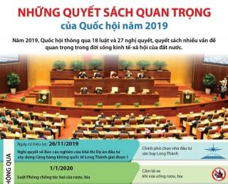 Quyết sách quan trọng của Quốc hội năm 2019