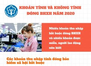 Những khoản tính đóng và không phải đóng BHXH năm 2020