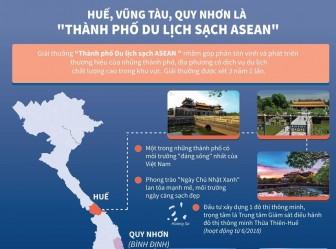 Huế, Vũng Tàu, Quy Nhơn là thành phố du lịch sạch ASEAN