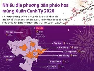 Nhiều địa phương bắn pháo hoa mừng Xuân Canh Tý 2020