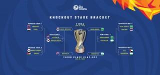 Lịch thi đấu trận tranh hạng ba và chung kết U23 châu Á 2020
