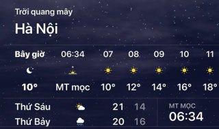 Bắc Bộ mưa nhỏ, có nơi rét đậm, Hà Nội nhiệt độ thấp nhất 10 độ C