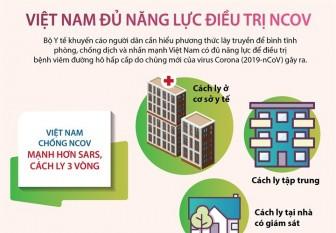 Việt Nam đủ năng lực điều trị virus corona