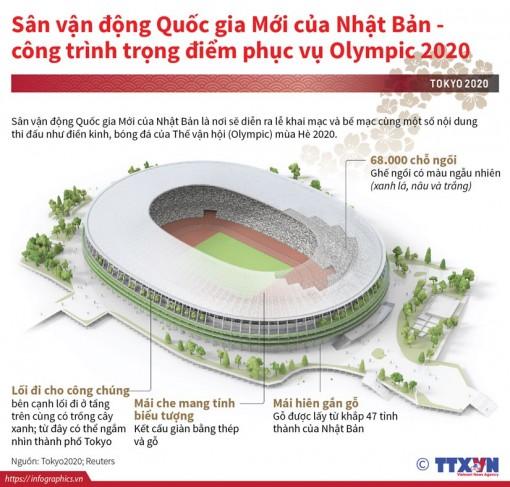 SVĐ mới của Nhật Bản - nơi tổ chức Olympic Tokyo 2020