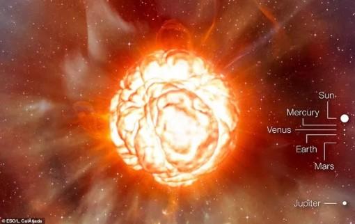 """Từ trái đất có thể thấy một """"siêu mặt trời"""" đang biến dạng và sắp nổ"""