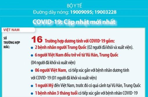 Việt Nam đã điều trị khỏi 7/16 ca bệnh nhiễm Covid-19