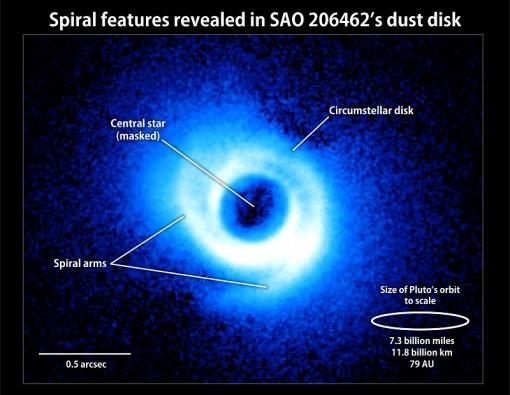 Sau sao chết, sao nổ, nhị phân, xuất hiện loại sao mới có cánh tay xoắn ốc