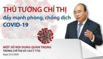 Thủ tướng chỉ thị đẩy mạnh phòng, chống dịch COVID-19