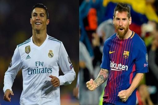 Messi, Ronaldo, HLV Guardiola quyên góp hàng triệu USD chống Covid-19
