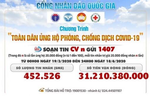 Hơn 400 tỷ đồng ủng hộ công tác phòng, chống dịch bệnh COVID-19