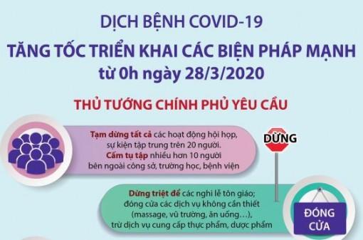 Dịch COVID-19: Tăng tốc triển khai các biện pháp mạnh từ 0h ngày 28-3