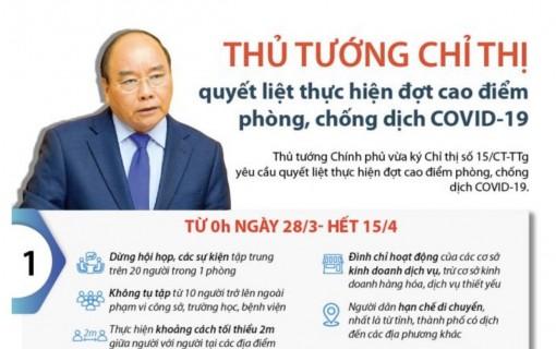 An Giang thực hiện Chỉ thị số 15/CT-TTg ngày 27-3-2020 của Thủ tướng Chính phủ