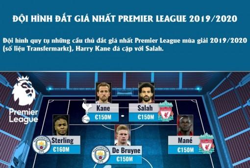 Đội hình trong mơ kết hợp những ngôi sao đắt giá nhất Premier League