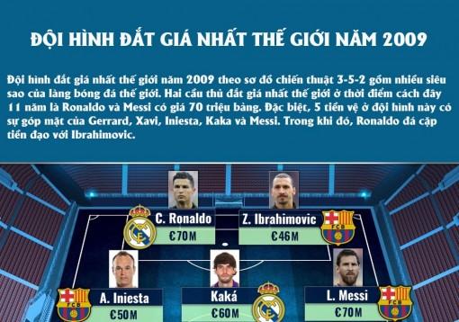 Kaka, Xavi và đội hình đắt giá nhất thế giới 11 năm trước