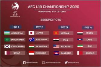 U19 Việt Nam ở nhóm hạt giống số 3 khi chia bảng U19 châu Á 2020