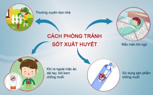 Tăng cường phòng, chống bệnh sốt xuất huyết và tay chân miệng