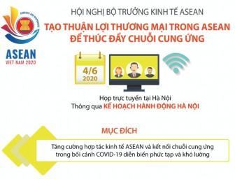 Hội nghị Bộ trưởng kinh tế ASEAN: Thông qua Kế hoạch hành động Hà Nội