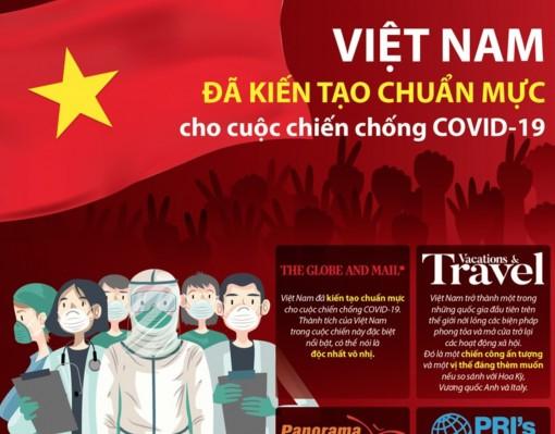 Việt Nam đã kiến tạo chuẩn mực cho cuộc chiến chống COVID-19