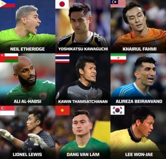 FOX Sport Asia bất ngờ vinh danh Đặng Văn Lâm