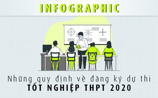 Những quy định về đăng ký dự thi tốt nghiệp THPT 2020