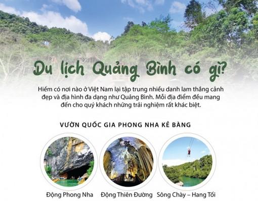 Những địa điểm không thể bỏ qua khi đến Quảng Bình