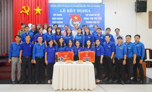 Tổ chức quảng bá ấn phẩm du lịch An Giang