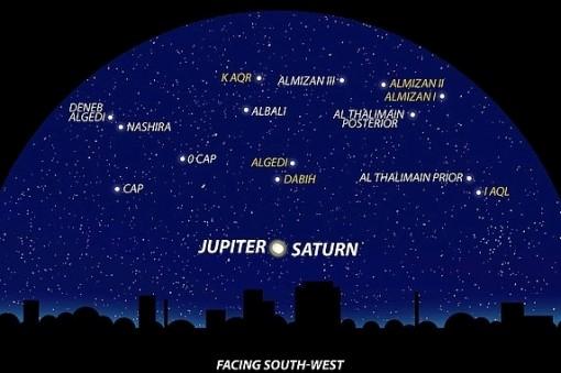 Sau gần 800 năm, sao Mộc và sao Thổ sẽ xuất hiện gần nhau vào dịp Giáng sinh này